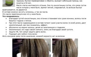 Масло макадамии для волос – полезные свойства и действие, рецепты масок и варианты использования