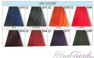 Keune – краска для волос: изменение цвета и уход, способ применения