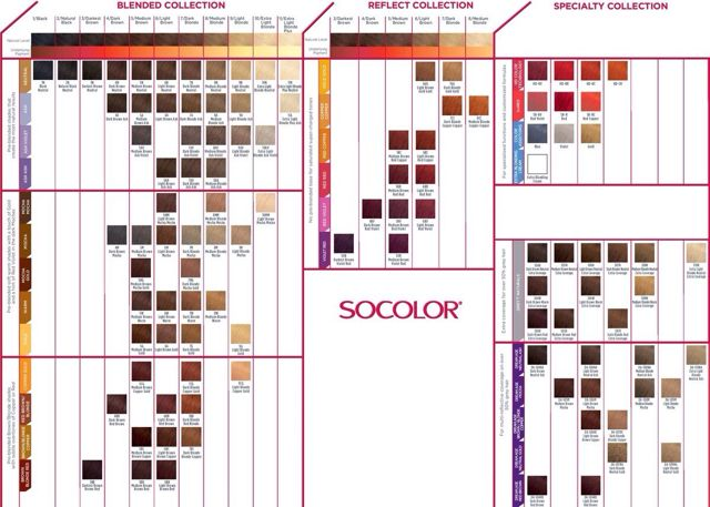 «Матрикс» краска для волос – палитра цветов от известной профессиональной фирмы