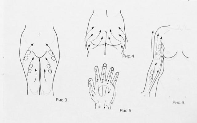 Массажная щетка – разновидности расчески и правила использования, плюсы и минусы