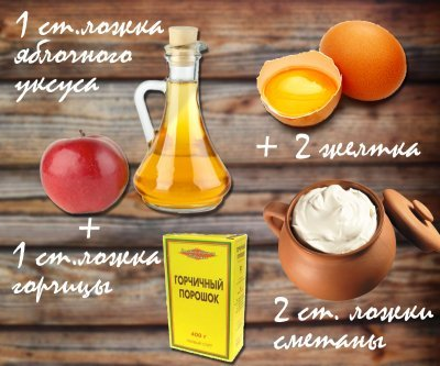 Маска для волос с горчицей для роста и против выпадения – полезные свойства и рецепты, применение