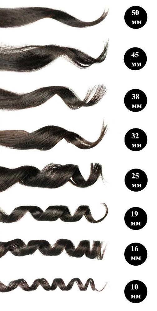 Профессиональная плойка для волос – разновидности и особенности, правила использования и выбора