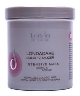 Профессиональная маска для волос «Лонда» – полезные свойства и способ применения в домашних условиях