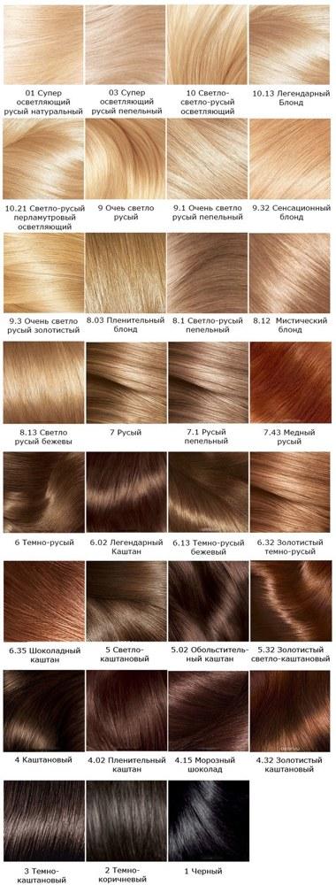 Краска для волос «Лореаль экселанс» – палитра цветов, плюсы и минусы