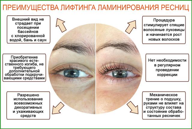 Лифтинг ресниц кератиновый – что это за процедура и кому она показана, результаты и побочные эффекты