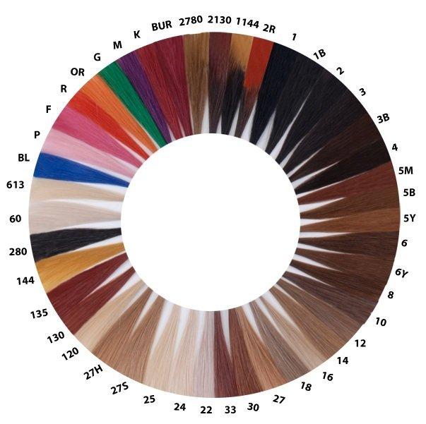 Можно ли красить волосы во время беременности – вред и предосторожности на каждом триместре
